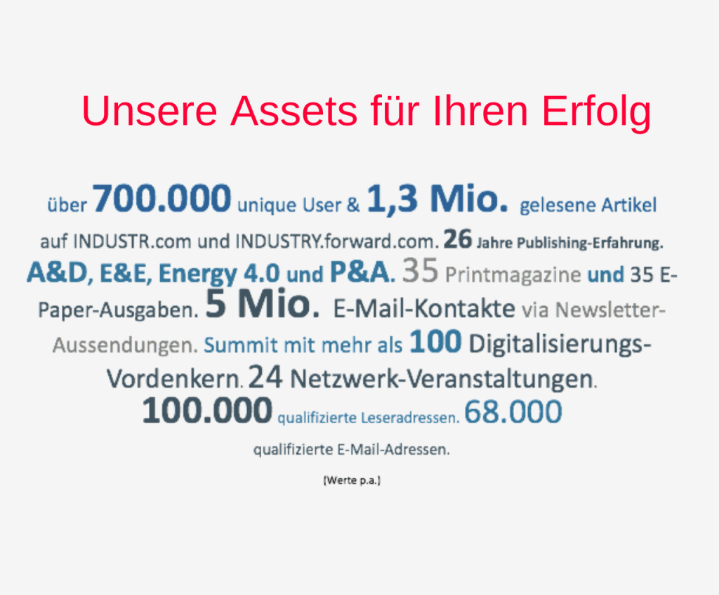 Unsere Assets