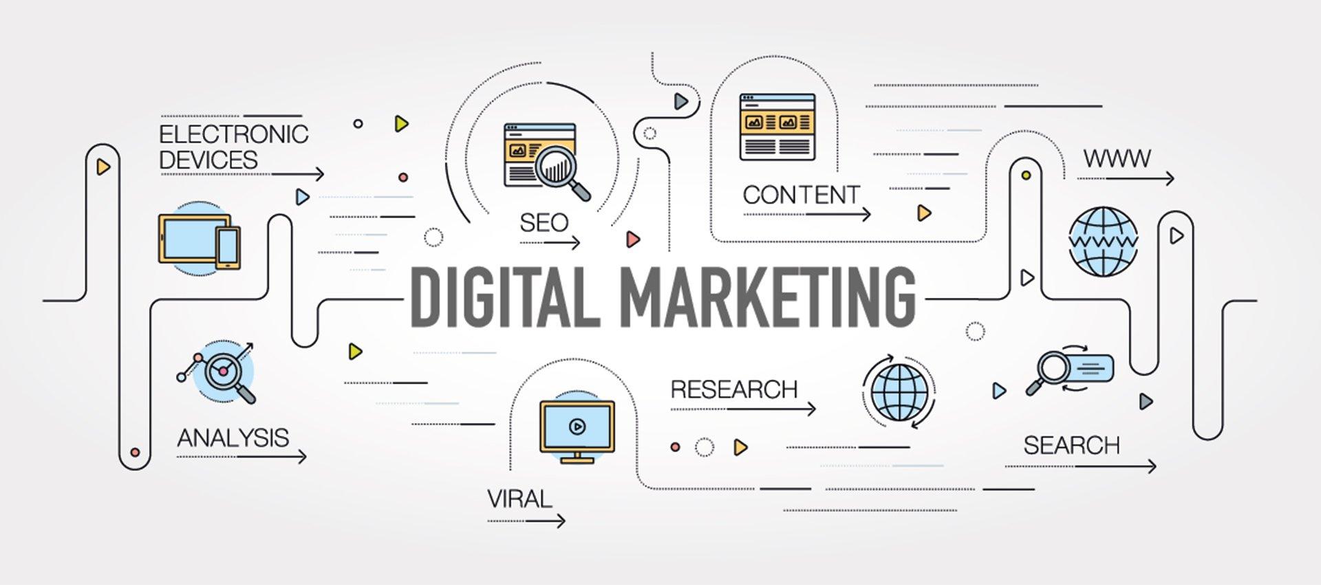 Digital Marketing Package – INDUSTR.com